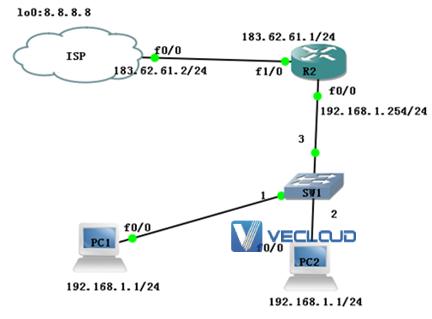 原来这才是网络地址转换NAT的重点